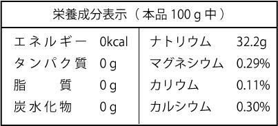舳倉島の塩成分表